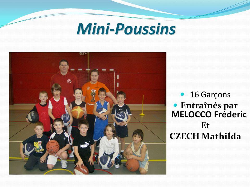 Mini-Poussins 16 Garçons Entraînés par MELOCCO Fréderic Et CZECH Mathilda