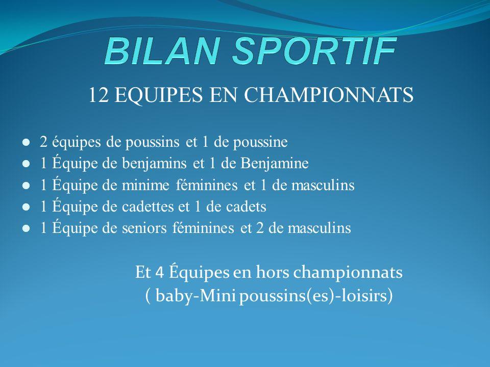 Et 4 Équipes en hors championnats ( baby-Mini poussins(es)-loisirs) 12 EQUIPES EN CHAMPIONNATS 2 équipes de poussins et 1 de poussine 1 Équipe de benj