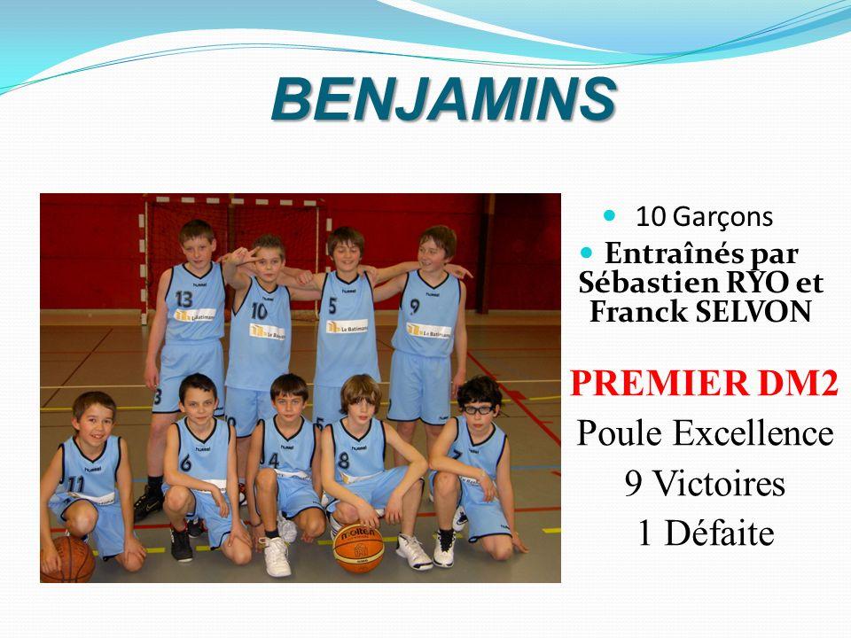 Vidéo Mini-Basket