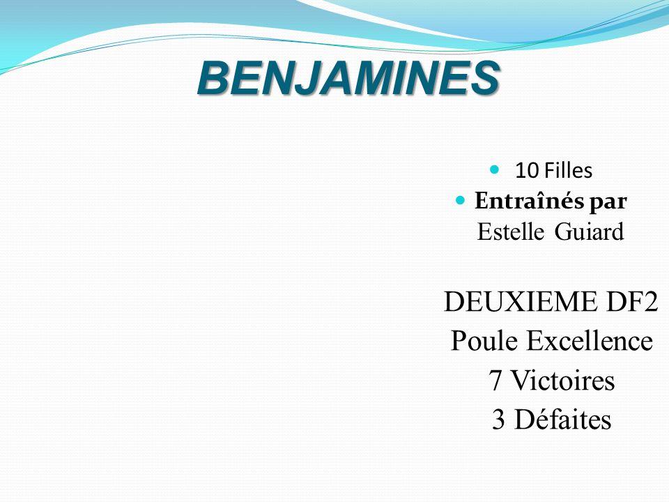 BENJAMINES 10 Filles Entraînés par Estelle Guiard DEUXIEME DF2 Poule Excellence 7 Victoires 3 Défaites