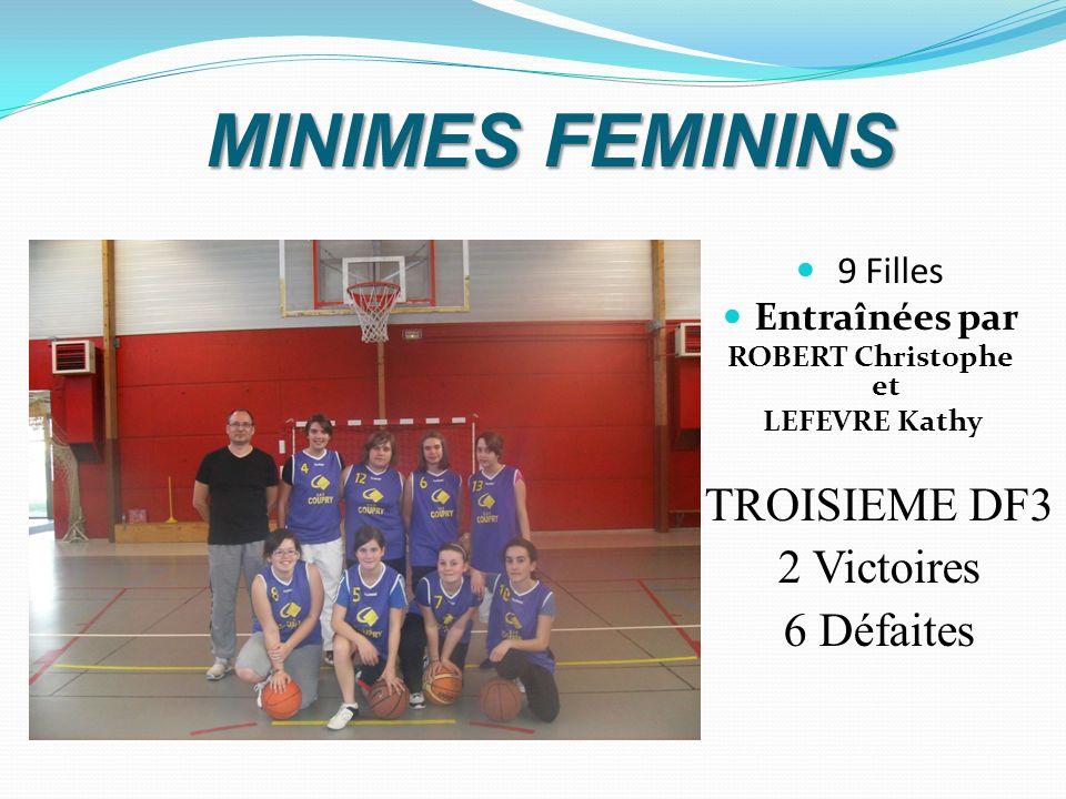 MINIMES FEMININS 9 Filles Entraînées par ROBERT Christophe et LEFEVRE Kathy TROISIEME DF3 2 Victoires 6 Défaites
