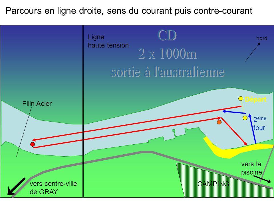 Parcours en ligne droite, sens du courant puis contre-courant 2 ème tour nord Départ CAMPING vers la piscine vers centre-ville de GRAY Ligne haute tension Filin Acier