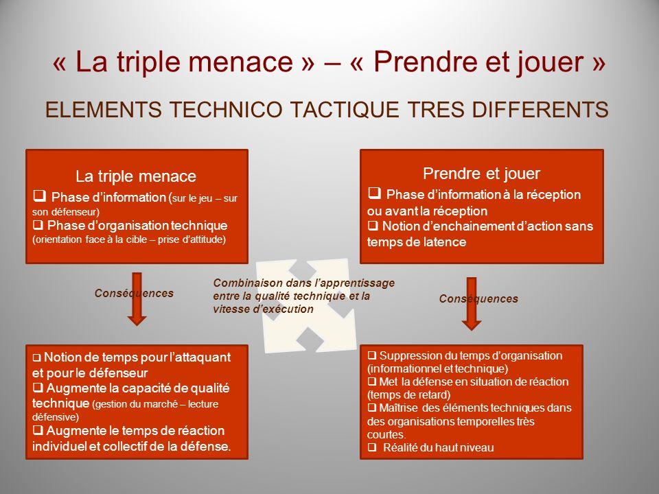 « La triple menace » – « Prendre et jouer » ELEMENTS TECHNICO TACTIQUE TRES DIFFERENTS La triple menace Phase dinformation ( sur le jeu – sur son défe