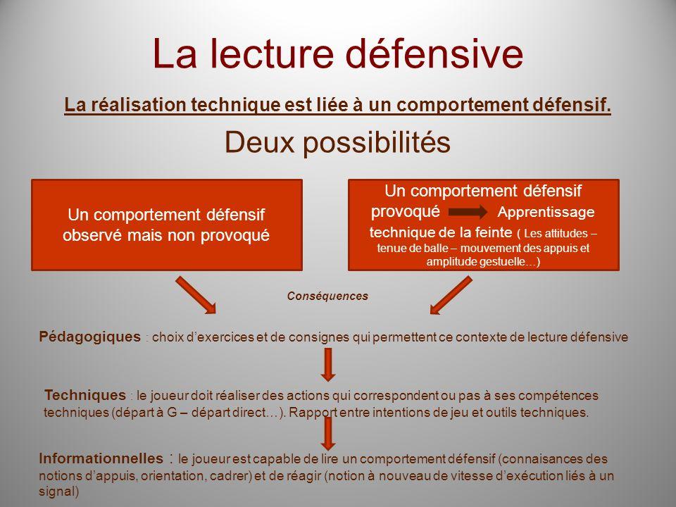 La lecture défensive La réalisation technique est liée à un comportement défensif. Deux possibilités Un comportement défensif observé mais non provoqu