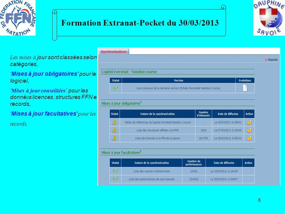 8 Formation Extranat-Pocket du 30/03/2013 Les mises à jour sont classées selon 3 catégories, Mises à jour obligatoires pour le logiciel, Mises à jour