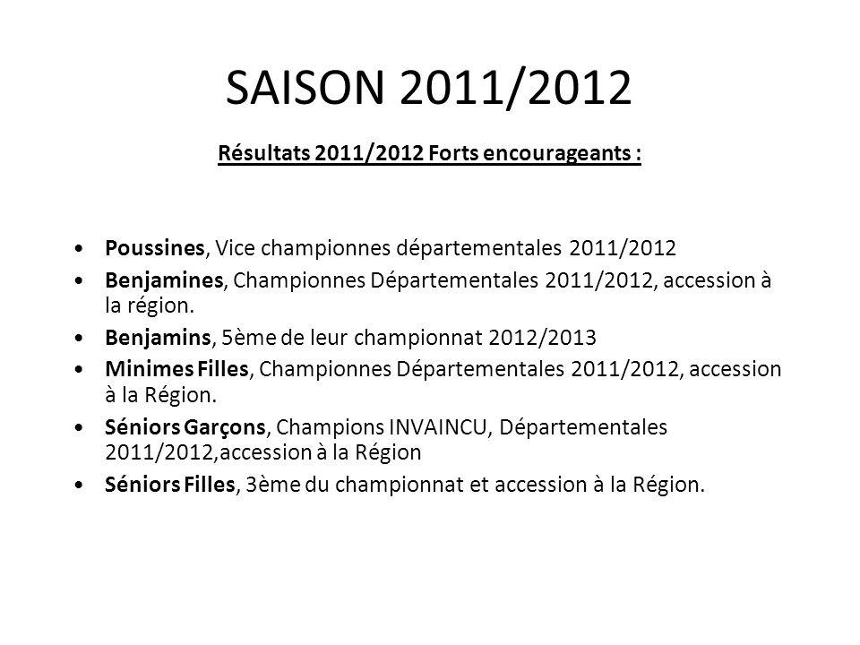 SAISON 2011/2012 Résultats 2011/2012 Forts encourageants : Poussines, Vice championnes départementales 2011/2012 Benjamines, Championnes Départementales 2011/2012, accession à la région.