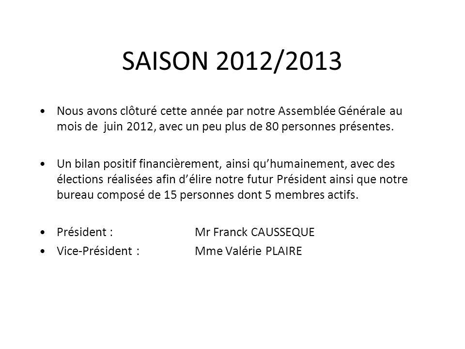 SAISON 2012/2013 Nous avons clôturé cette année par notre Assemblée Générale au mois de juin 2012, avec un peu plus de 80 personnes présentes.