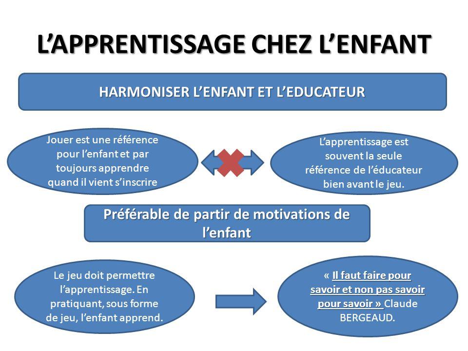 LAPPRENTISSAGE CHEZ LENFANT HARMONISER LENFANT ET LEDUCATEUR Jouer est une référence pour lenfant et par toujours apprendre quand il vient sinscrire L