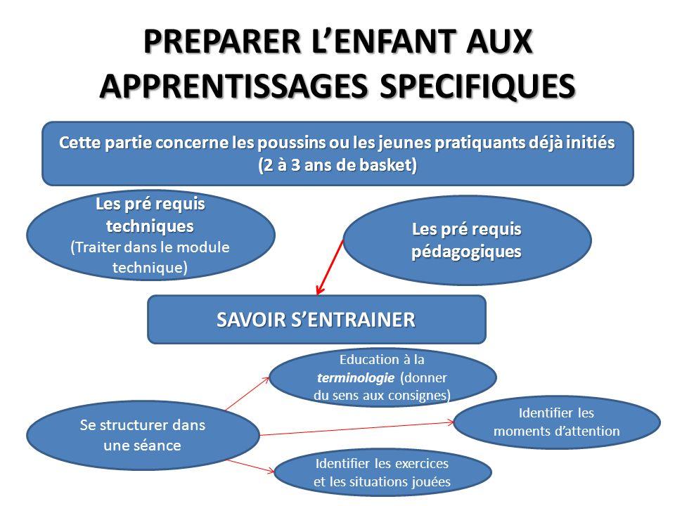 PREPARER LENFANT AUX APPRENTISSAGES SPECIFIQUES Cette partie concerne les poussins ou les jeunes pratiquants déjà initiés (2 à 3 ans de basket) Les pr