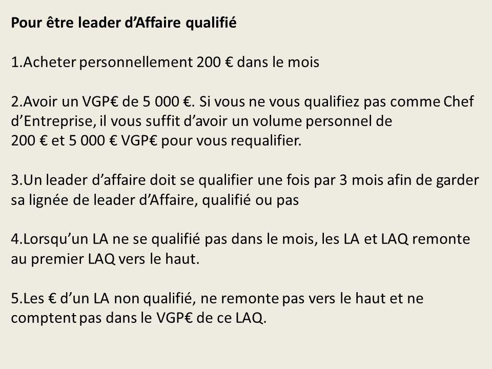 Pour être leader dAffaire qualifié 1.Acheter personnellement 200 dans le mois 2.Avoir un VGP de 5 000.