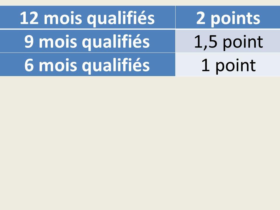 12 mois qualifiés2 points 9 mois qualifiés1,5 point 6 mois qualifiés1 point