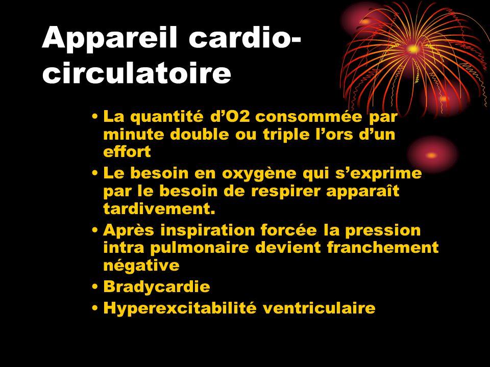 Appareil cardio- circulatoire La quantité dO2 consommée par minute double ou triple lors dun effort Le besoin en oxygène qui sexprime par le besoin de