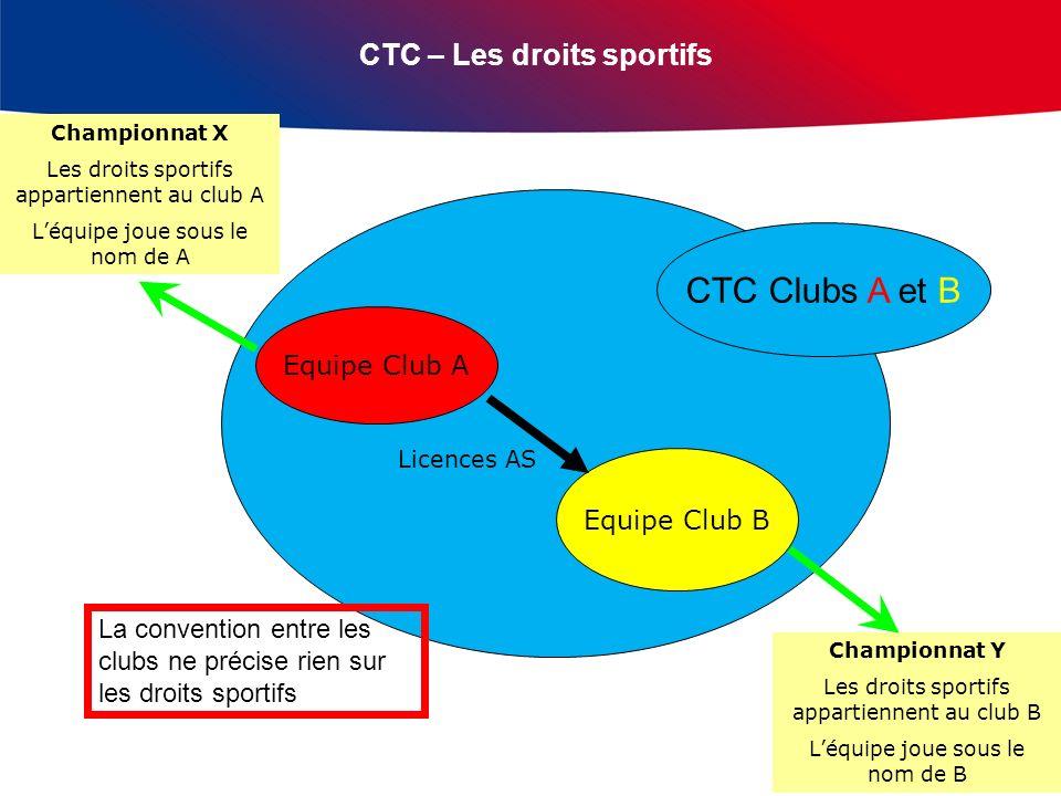 CTC – Les droits sportifs Equipe Club A Equipe Club B Licences AS Championnat X Les droits sportifs appartiennent au club A Léquipe joue sous le nom d