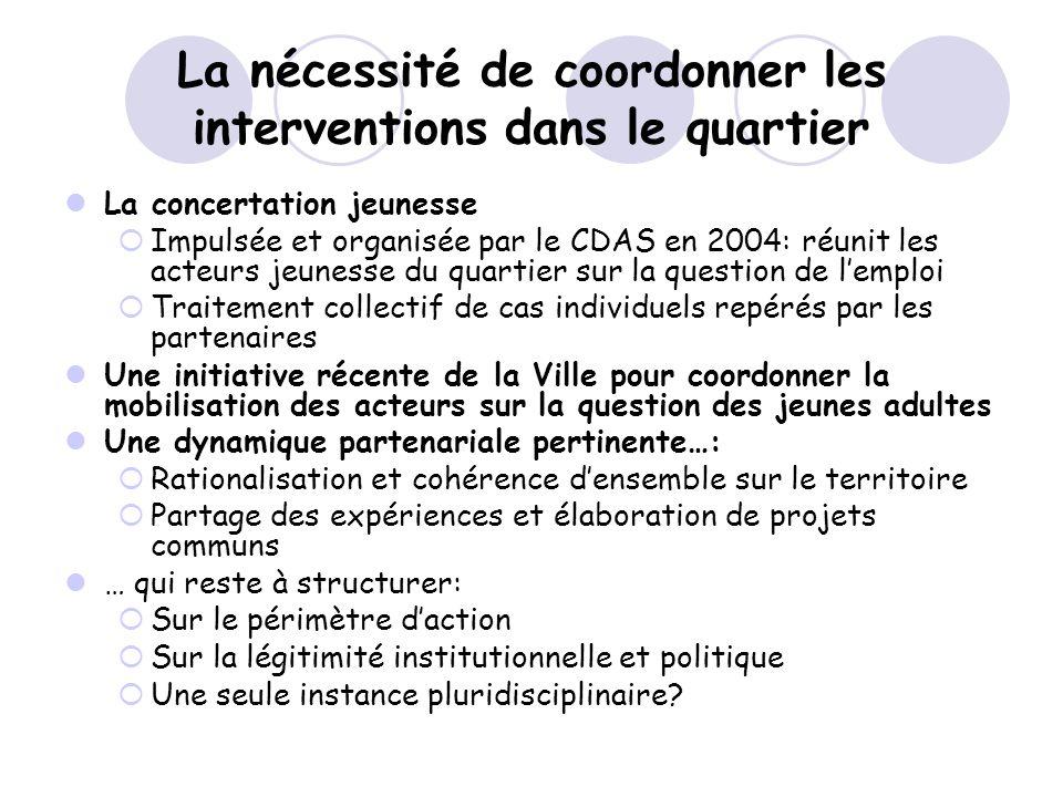 La nécessité de coordonner les interventions dans le quartier La concertation jeunesse Impulsée et organisée par le CDAS en 2004: réunit les acteurs j