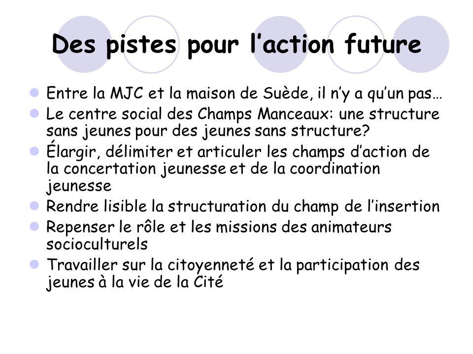 Des pistes pour laction future Entre la MJC et la maison de Suède, il ny a quun pas… Le centre social des Champs Manceaux: une structure sans jeunes pour des jeunes sans structure.
