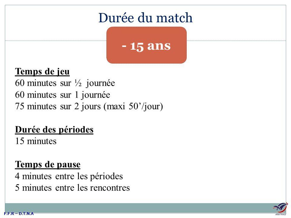 F.F.R – D.T.N.A Durée du match - 15 ans Temps de jeu 60 minutes sur ½ journée 60 minutes sur 1 journée 75 minutes sur 2 jours (maxi 50/jour) Durée des