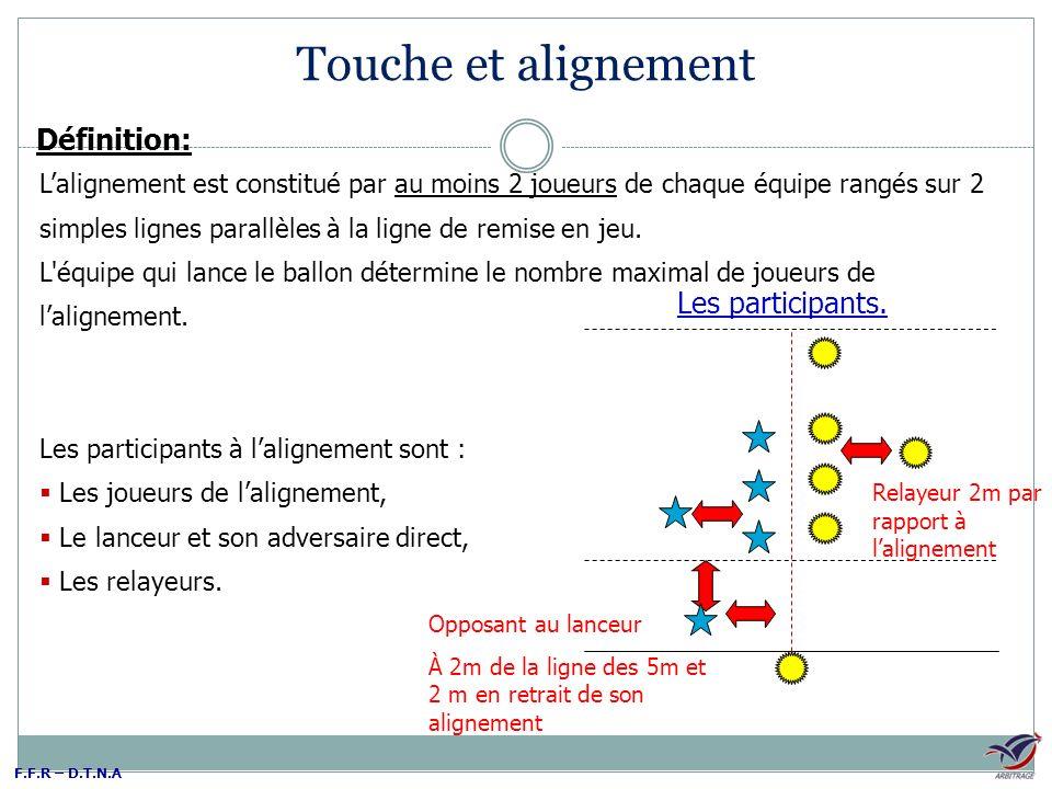 F.F.R – D.T.N.A Touche et alignement Définition: Lalignement est constitué par au moins 2 joueurs de chaque équipe rangés sur 2 simples lignes parallè
