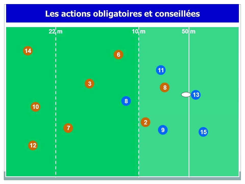 11 9 7 3 6 8 15 50 m10 m22 m 13 Les actions obligatoires et conseillées 2 8 10 14 12