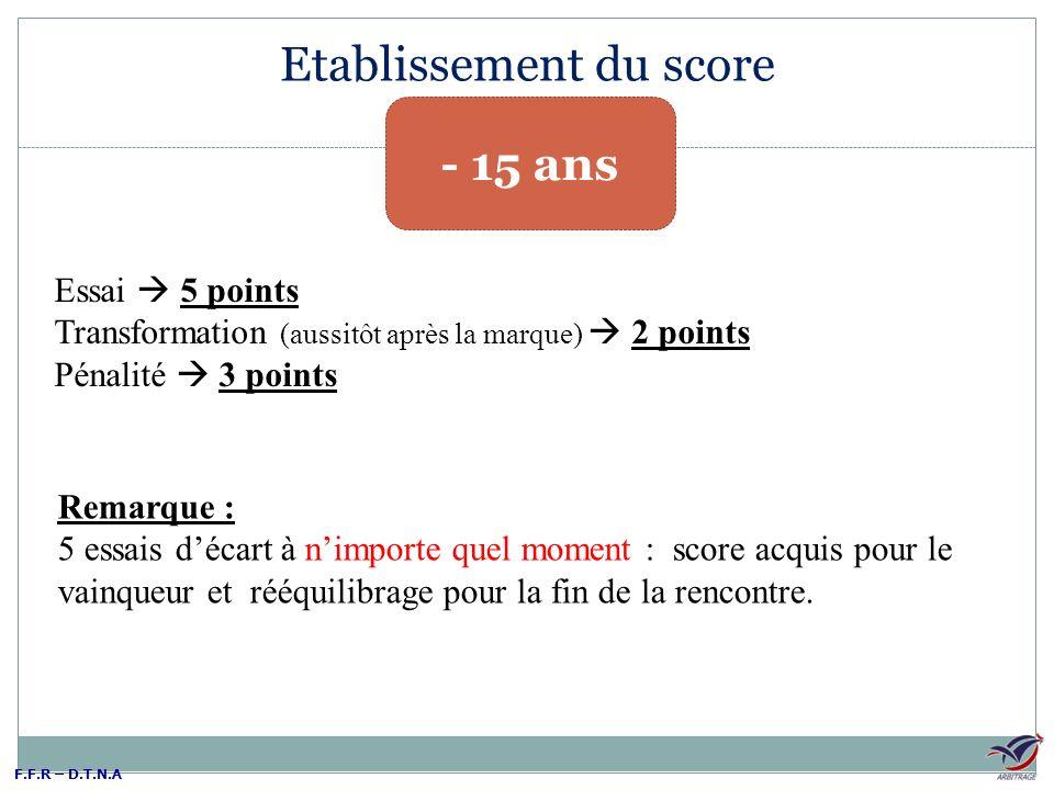 F.F.R – D.T.N.A Etablissement du score - 15 ans Essai 5 points Transformation (aussitôt après la marque) 2 points Pénalité 3 points Remarque : 5 essai