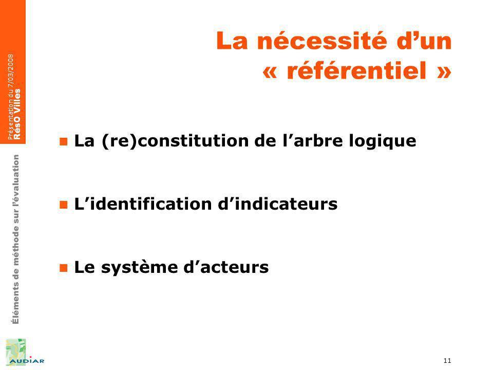 Éléments de méthode sur lévaluation Présentation du 7/03/2008 RésO Villes 11 La nécessité dun « référentiel » La (re)constitution de larbre logique Li