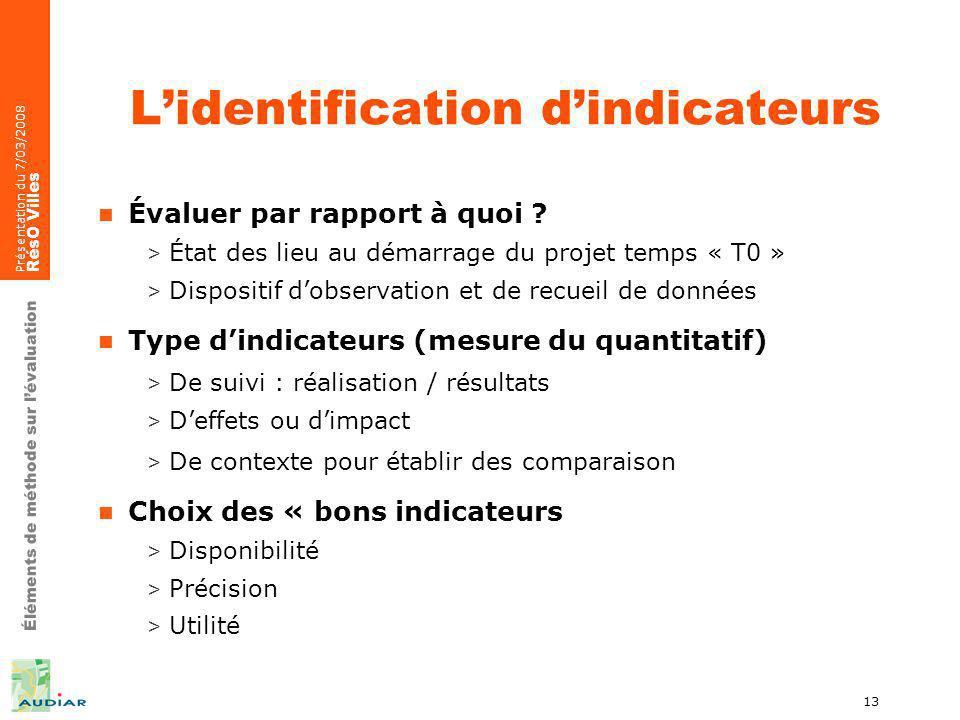 Éléments de méthode sur lévaluation Présentation du 7/03/2008 RésO Villes 13 Lidentification dindicateurs Évaluer par rapport à quoi ? > État des lieu