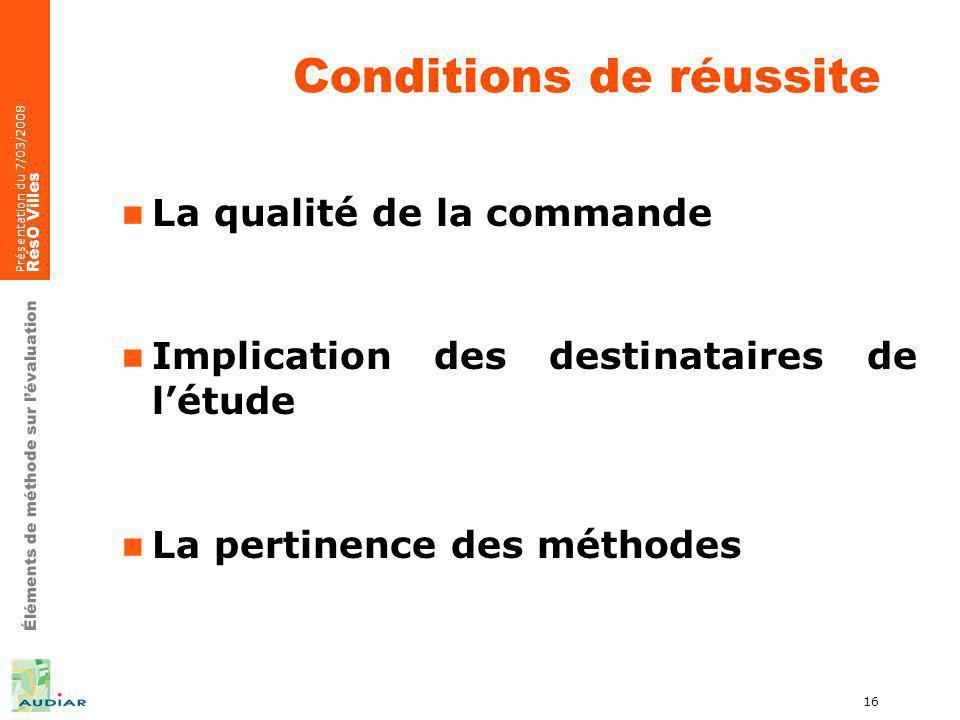 Éléments de méthode sur lévaluation Présentation du 7/03/2008 RésO Villes 16 Conditions de réussite La qualité de la commande Implication des destinataires de létude La pertinence des méthodes