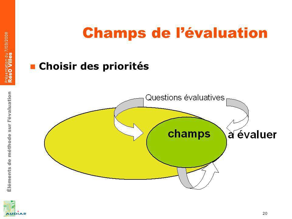 Éléments de méthode sur lévaluation Présentation du 7/03/2008 RésO Villes 20 Champs de lévaluation Choisir des priorités
