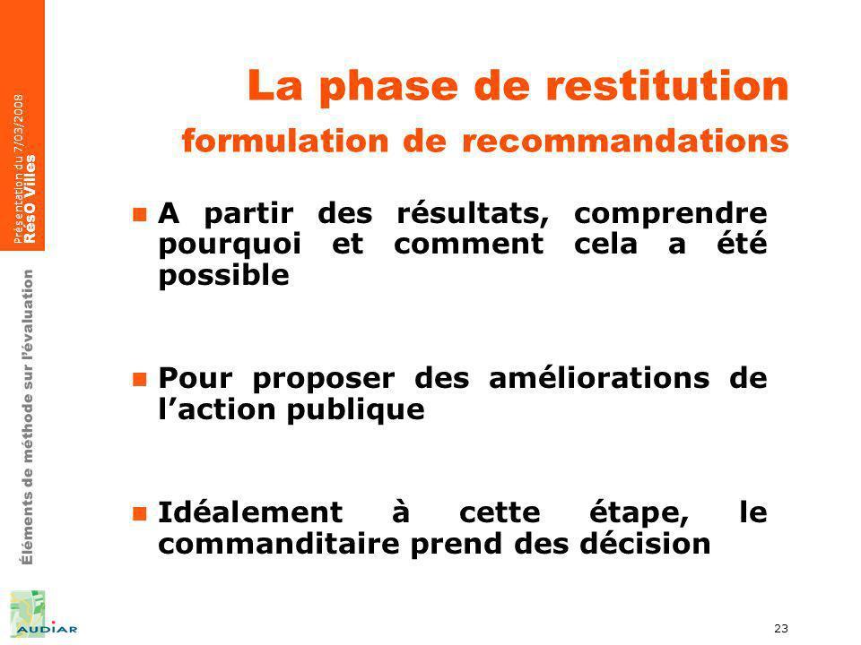 Éléments de méthode sur lévaluation Présentation du 7/03/2008 RésO Villes 23 La phase de restitution formulation de recommandations A partir des résul