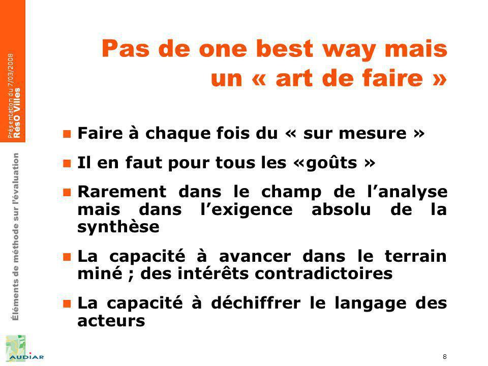 Éléments de méthode sur lévaluation Présentation du 7/03/2008 RésO Villes 8 Pas de one best way mais un « art de faire » Faire à chaque fois du « sur