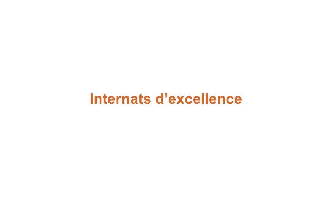 Internats dexcellence