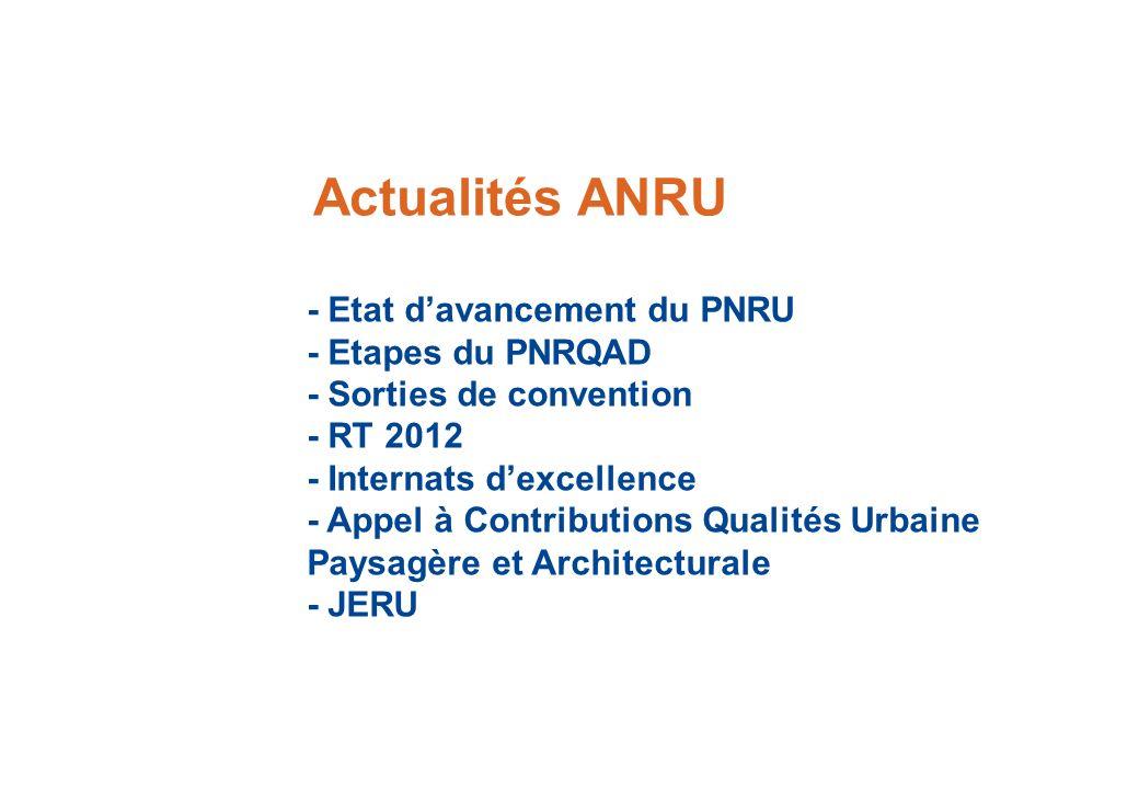 Actualités ANRU - Etat davancement du PNRU - Etapes du PNRQAD - Sorties de convention - RT 2012 - Internats dexcellence - Appel à Contributions Qualités Urbaine Paysagère et Architecturale - JERU