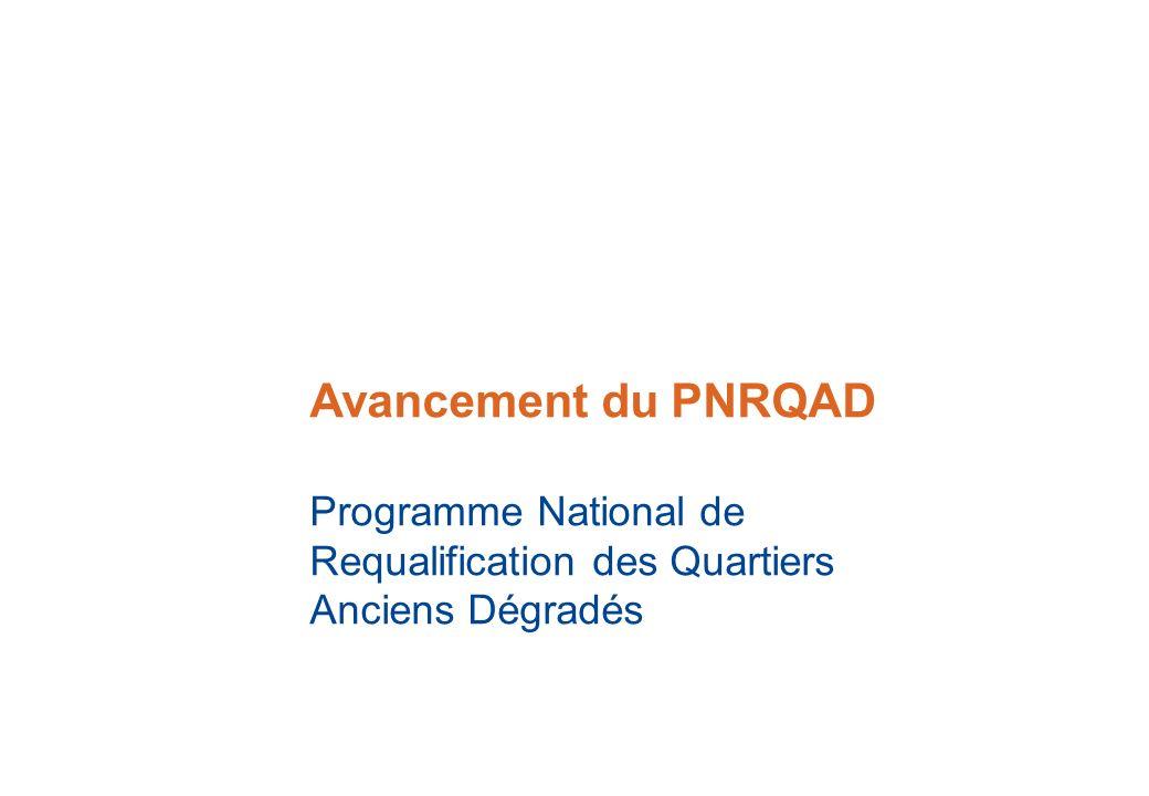Avancement du PNRQAD Programme National de Requalification des Quartiers Anciens Dégradés