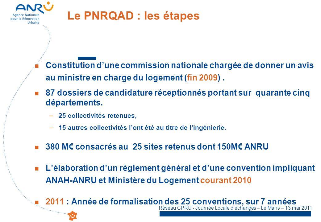 Réseau CPRU - Journée Locale déchanges – Le Mans – 13 mai 2011 Constitution dune commission nationale chargée de donner un avis au ministre en charge du logement (fin 2009).
