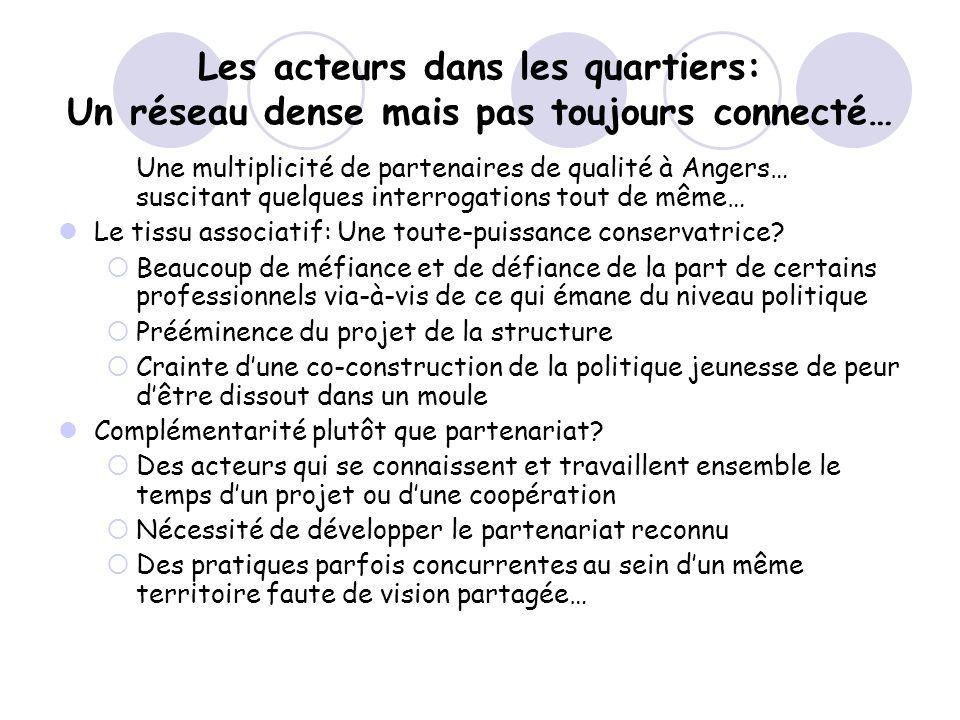 Les acteurs dans les quartiers: Un réseau dense mais pas toujours connecté… Une multiplicité de partenaires de qualité à Angers… suscitant quelques interrogations tout de même… Le tissu associatif: Une toute-puissance conservatrice.