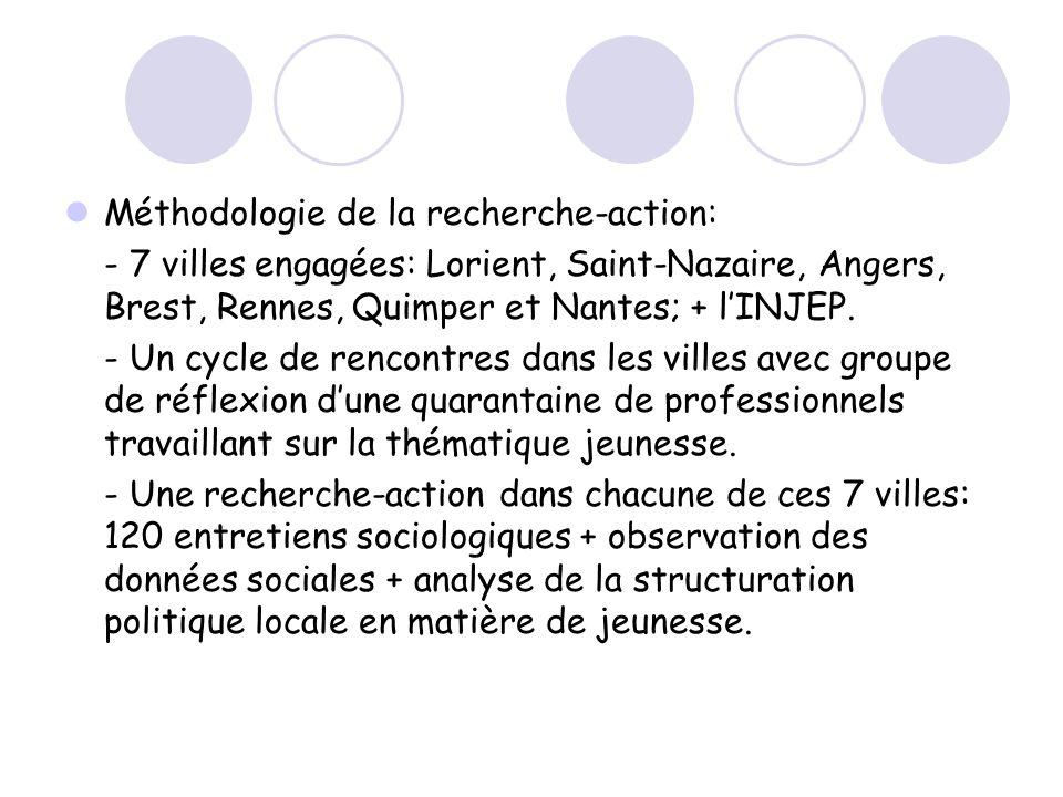 Méthodologie de la recherche-action: - 7 villes engagées: Lorient, Saint-Nazaire, Angers, Brest, Rennes, Quimper et Nantes; + lINJEP.