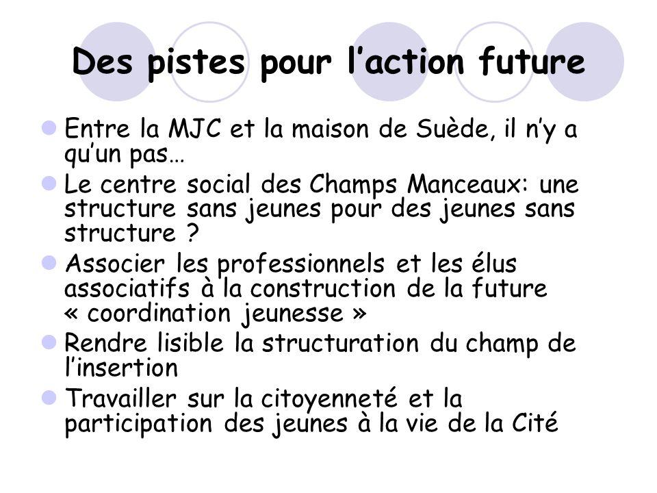 Des pistes pour laction future Entre la MJC et la maison de Suède, il ny a quun pas… Le centre social des Champs Manceaux: une structure sans jeunes pour des jeunes sans structure .