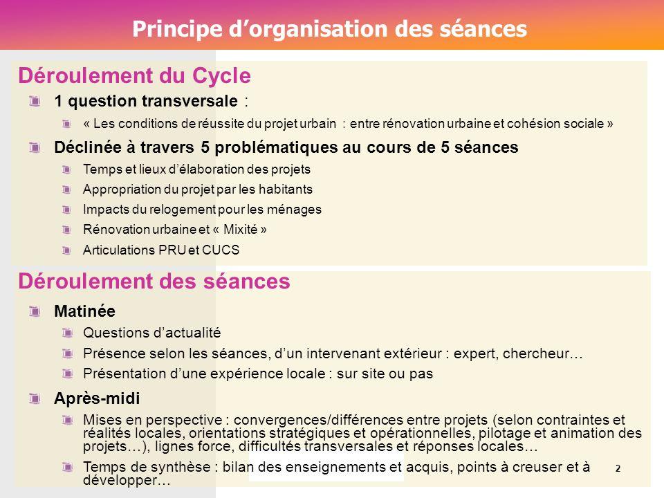 Cérur, groupe Reflex_ Principe dorganisation des séances Déroulement du Cycle 1 question transversale : « Les conditions de réussite du projet urbain