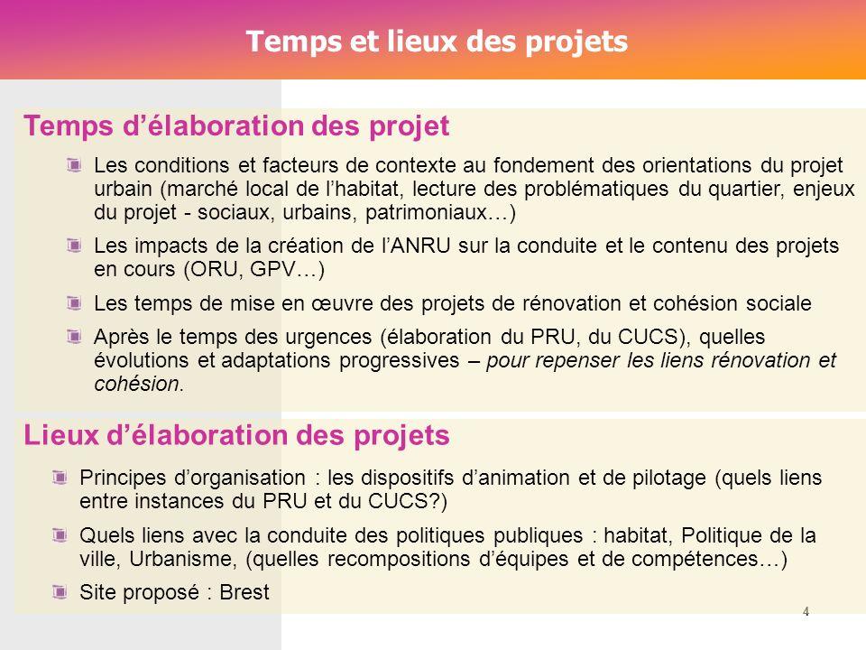 Cérur, groupe Reflex_ Temps et lieux des projets Temps délaboration des projet Les conditions et facteurs de contexte au fondement des orientations du