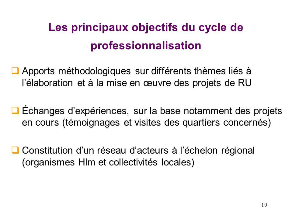 10 Les principaux objectifs du cycle de professionnalisation Apports méthodologiques sur différents thèmes liés à lélaboration et à la mise en œuvre d