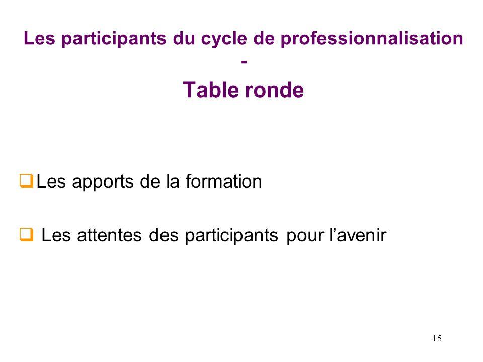 15 Les participants du cycle de professionnalisation - Table ronde Les apports de la formation Les attentes des participants pour lavenir