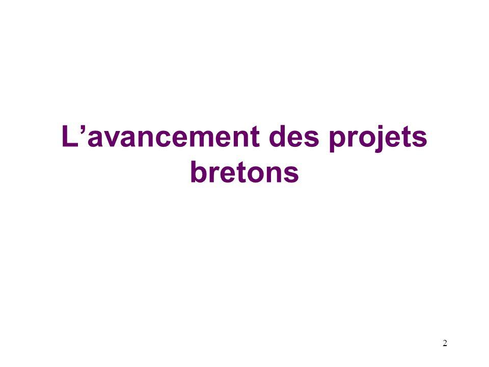 2 Lavancement des projets bretons