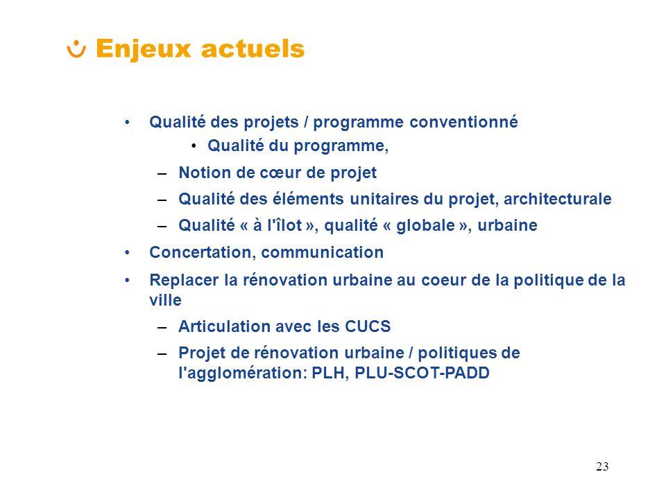 23 Enjeux actuels Qualité des projets / programme conventionné Qualité du programme, –Notion de cœur de projet –Qualité des éléments unitaires du proj