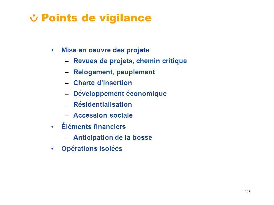 25 Points de vigilance Mise en oeuvre des projets –Revues de projets, chemin critique –Relogement, peuplement –Charte d'insertion –Développement écono