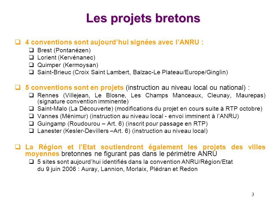 3 Les projets bretons 4 conventions sont aujourdhui signées avec lANRU : Brest (Pontanézen) Lorient (Kervénanec) Quimper (Kermoysan) Saint-Brieuc (Cro