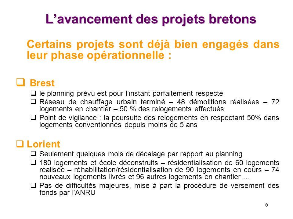 6 Lavancement des projets bretons Certains projets sont déjà bien engagés dans leur phase opérationnelle : Brest le planning prévu est pour linstant p
