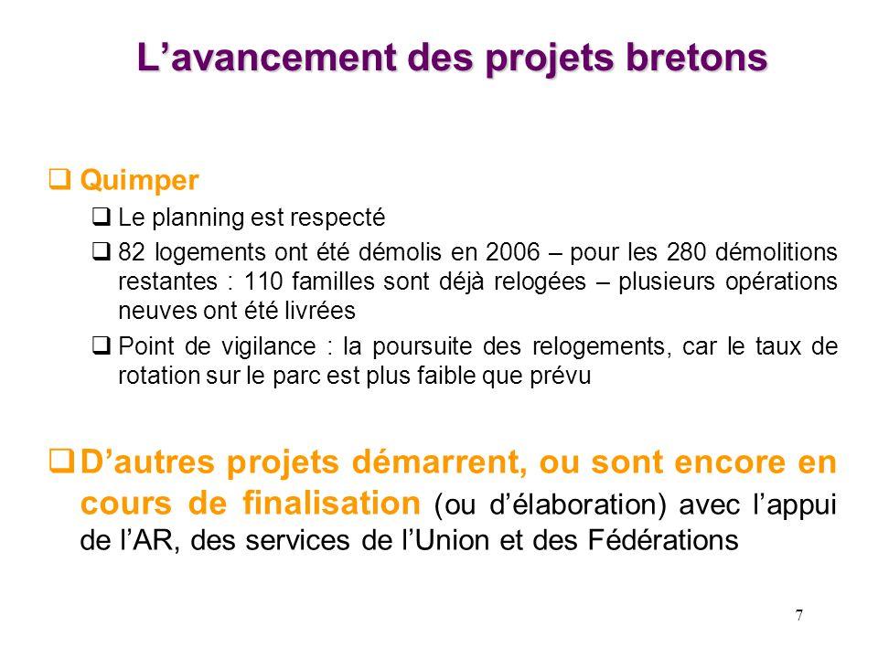 7 Lavancement des projets bretons Quimper Le planning est respecté 82 logements ont été démolis en 2006 – pour les 280 démolitions restantes : 110 fam