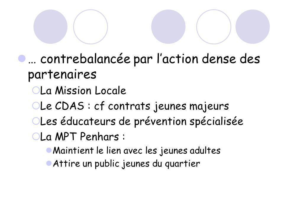 … contrebalancée par laction dense des partenaires La Mission Locale Le CDAS : cf contrats jeunes majeurs Les éducateurs de prévention spécialisée La
