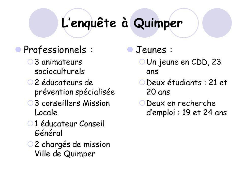 Lenquête à Quimper Professionnels : 3 animateurs socioculturels 2 éducateurs de prévention spécialisée 3 conseillers Mission Locale 1 éducateur Consei
