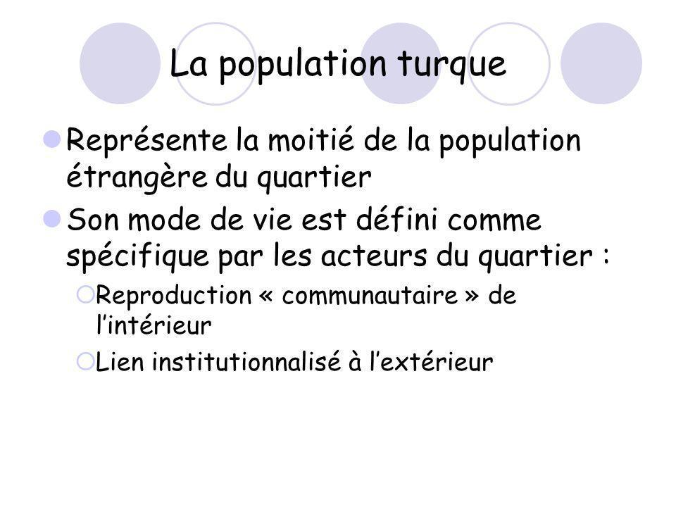 La population turque Représente la moitié de la population étrangère du quartier Son mode de vie est défini comme spécifique par les acteurs du quarti