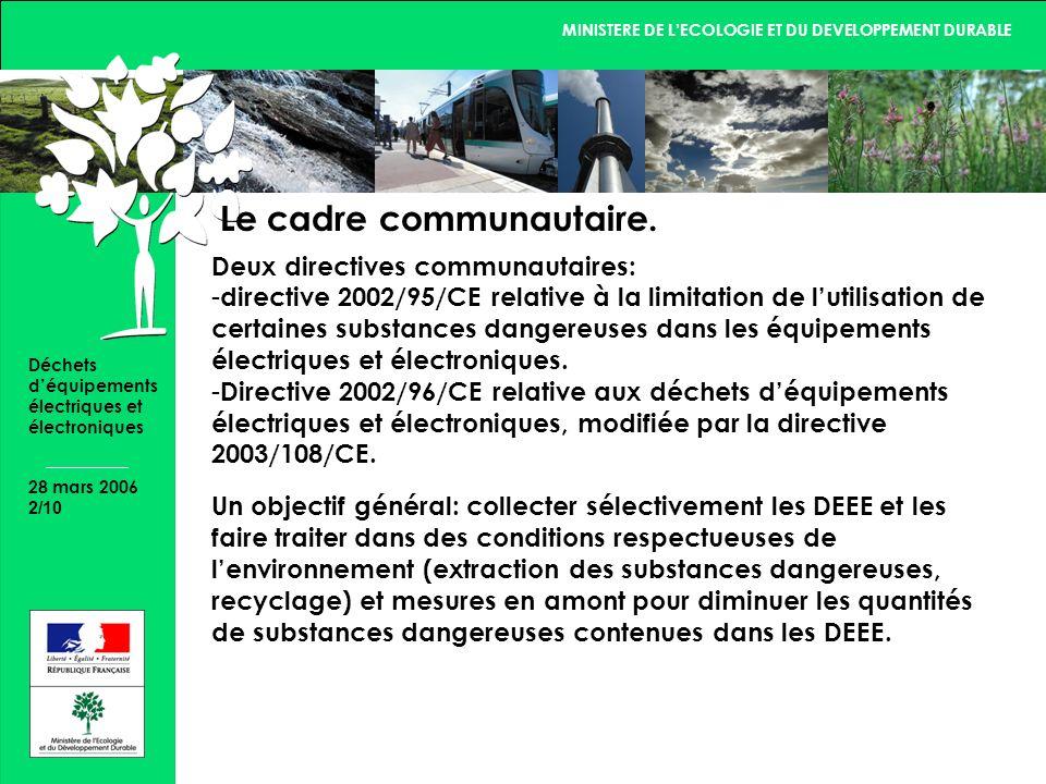 MINISTERE DE LECOLOGIE ET DU DEVELOPPEMENT DURABLE 28 mars 2006 2/10 Déchets déquipements électriques et électroniques Le cadre communautaire.